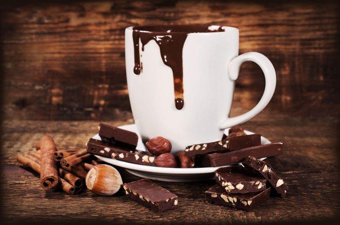 Шоколад с корицей